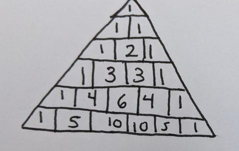 A Drawing of Pascal's triangle.